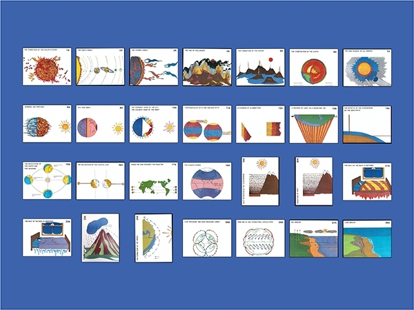 Geography Charts ● Series A