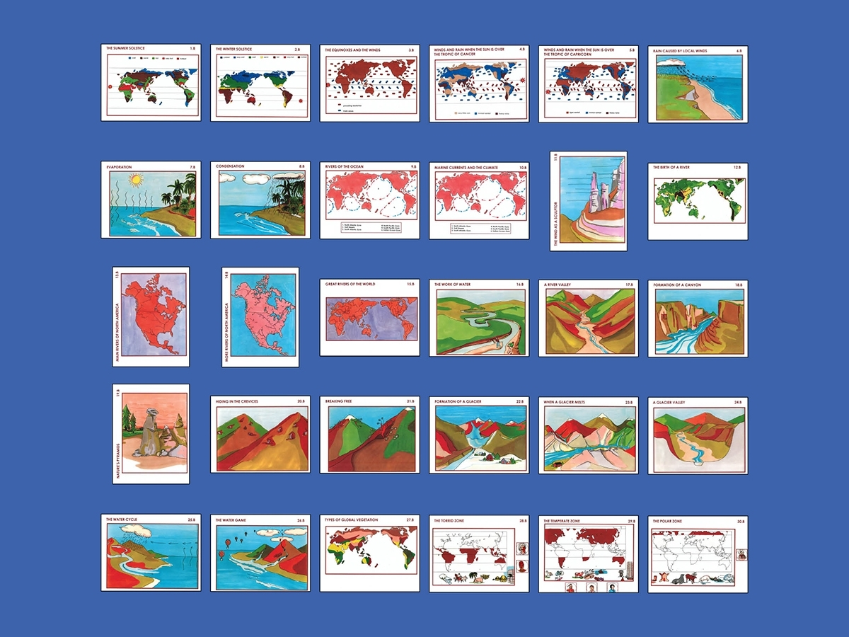 Geography Charts ● Series B