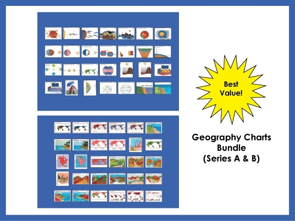 Geography Charts ● Bundle (Series A & B)