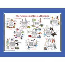The Fundamental Needs of Humans Main Chart ● SS-500 (2019 Edition) ♣AVAILABLE qty 4♣