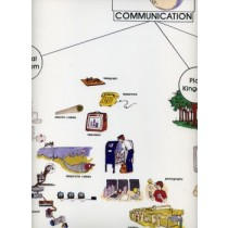 CHART OF THE NEED OF COMMUNICATION ● SS-507