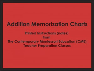 CME Notes for the Addition Memorization Charts ● MATH-CME-116