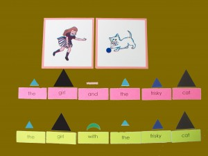 FUNCTION OF CONJUNCTION & PREPOSITION ● S-162