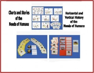 COMPLETE HUMAN NEEDS PROGRAM   ● SS-FN